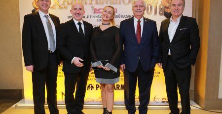 Altın Havan Ödülleri
